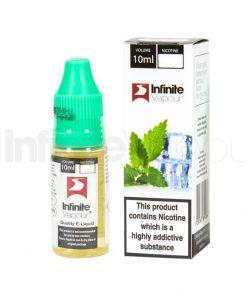 Menthol Flavour 2